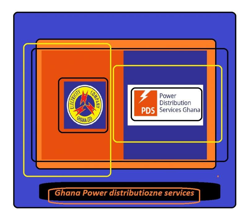 Ghana Power distribuztione services