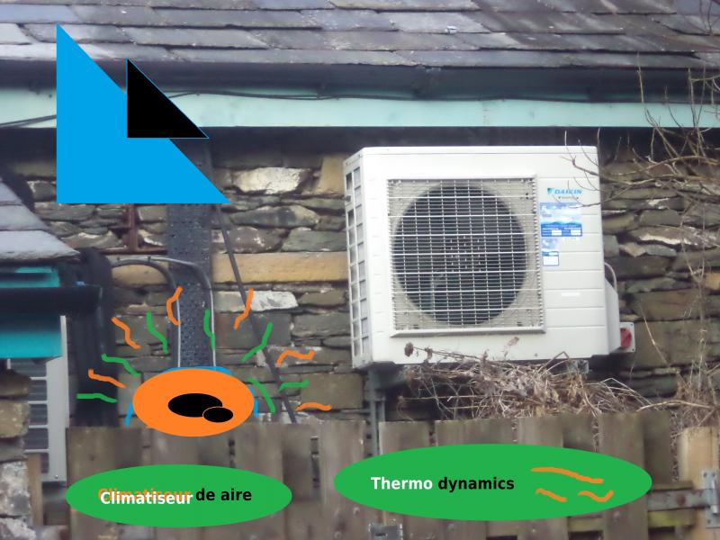 air conditioner thermo