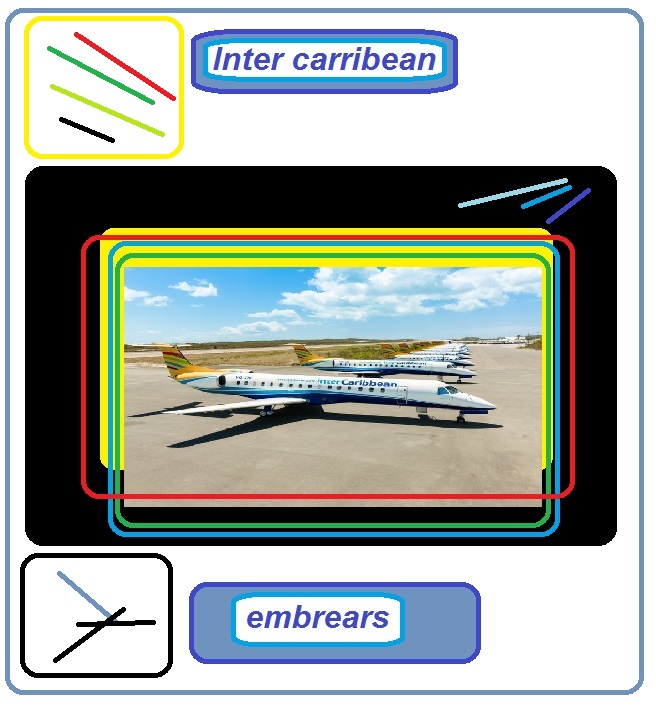 embrears Inter carribean