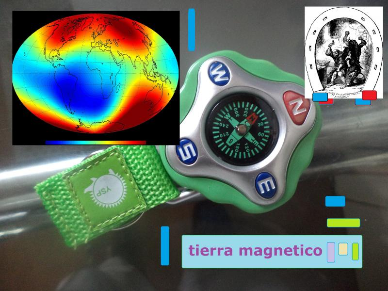 green compass magnetic field
