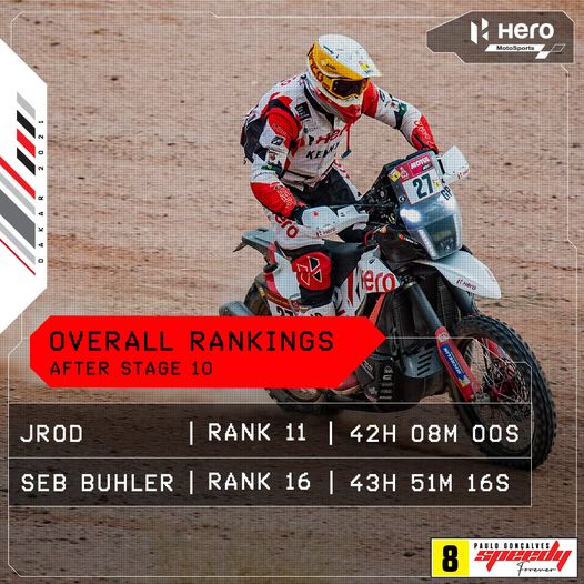 honda hero daKar India