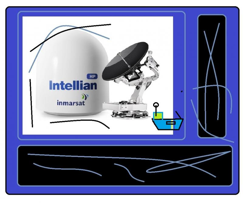 inmarsat hp intellian