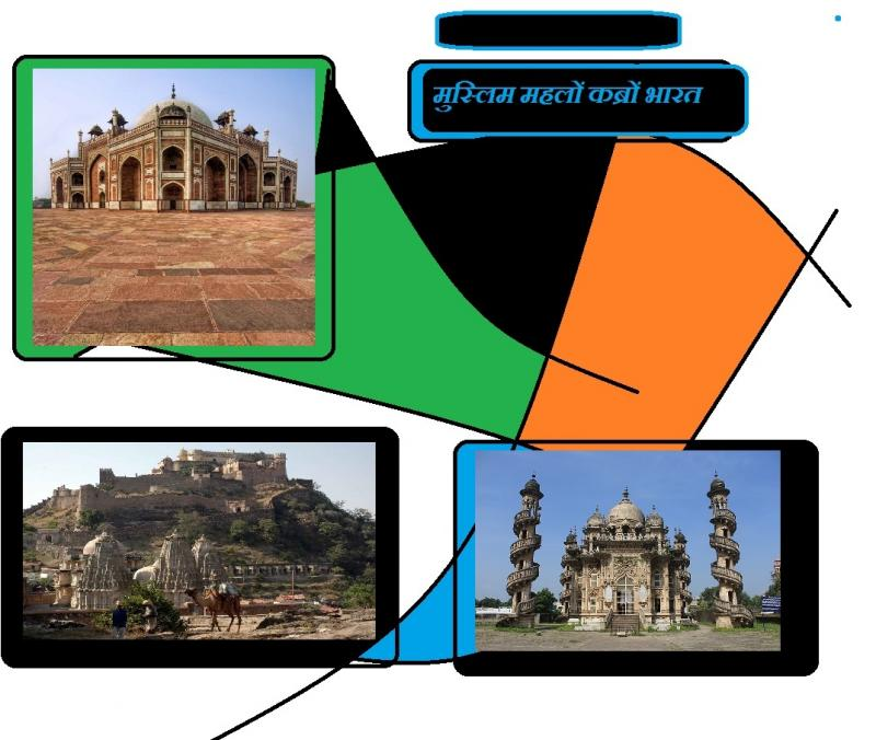 muslim palaces tombs forts india
